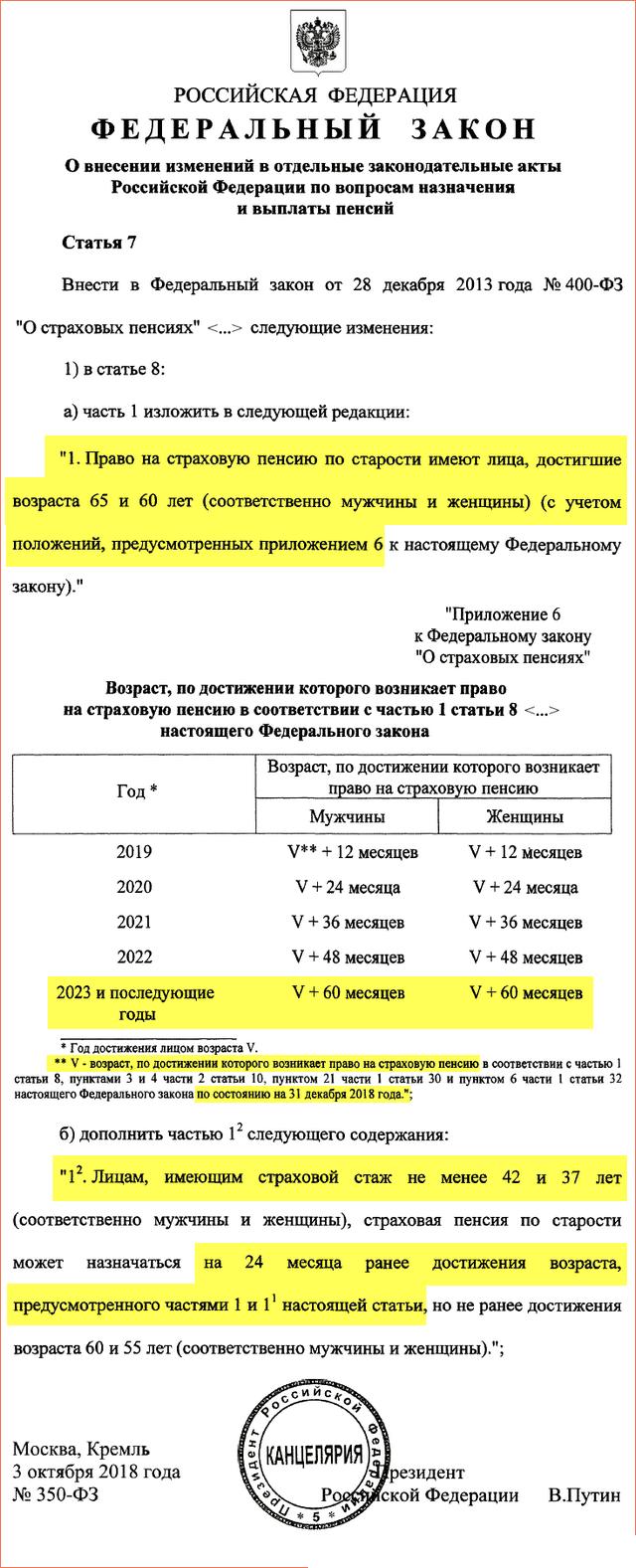 Новая пенсионная реформа 2019 в России